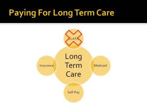 Link To Our Facebook Long Term Care Page.