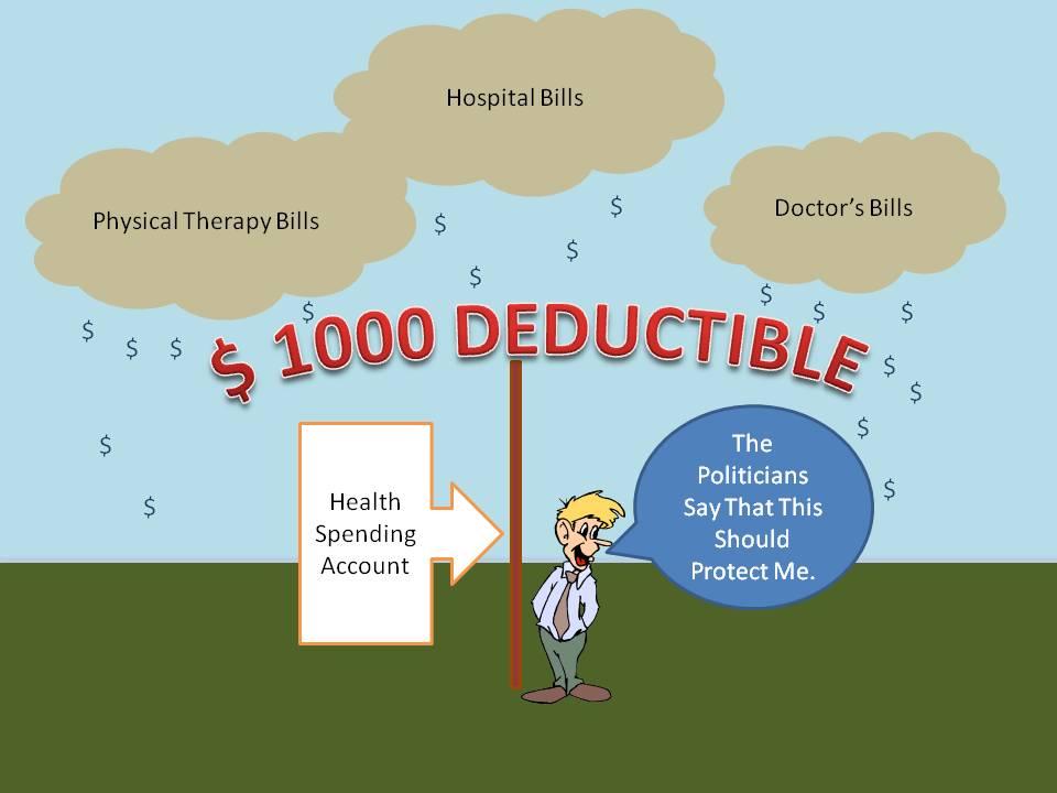 health insurance deductible