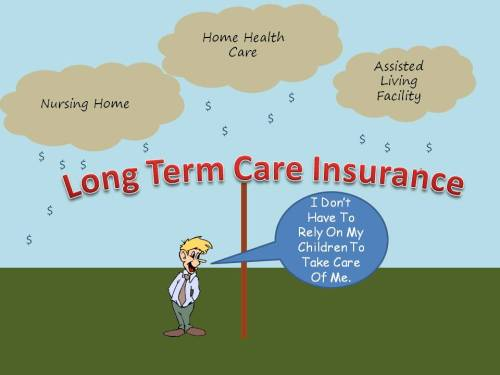 Long Term Care Insurance Infographic