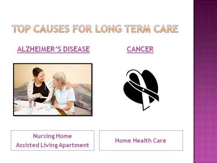 Top causes for long term care claims