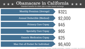 130612102806-standard-benefits-obamacare-620xa