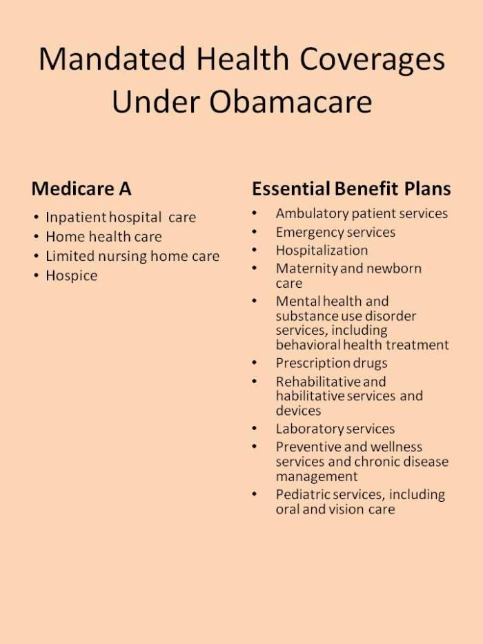 Mandated Health Coverages Under Obamacare 1