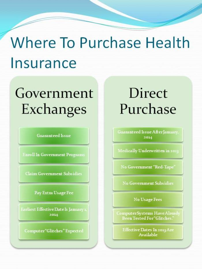 Where To Purchase Health Insurance B