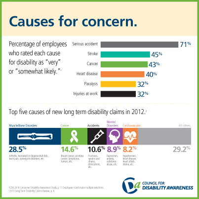 CDA_Infographic_6_CausesForConcern
